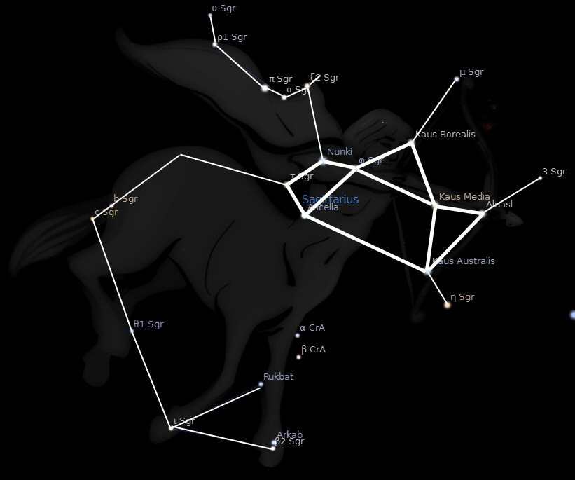 Teapot Asterism in relation to the Sagittarius effigy of the